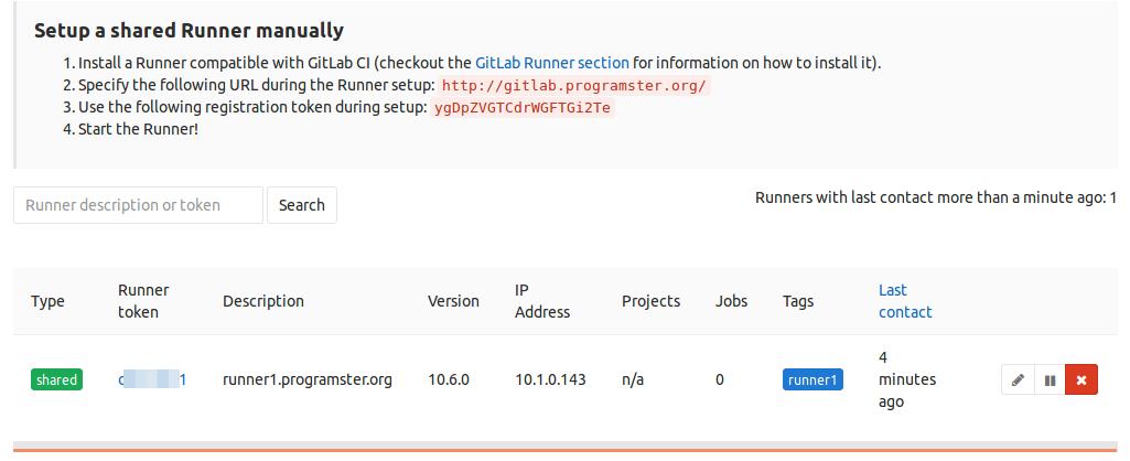 Deploy Gitlab Runner With Docker | Programster's Blog